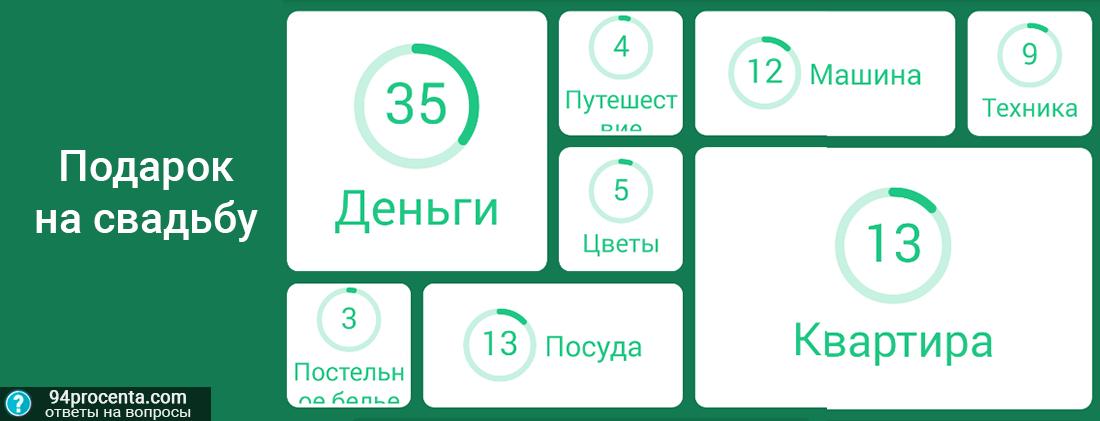 деньги ответ игра 94